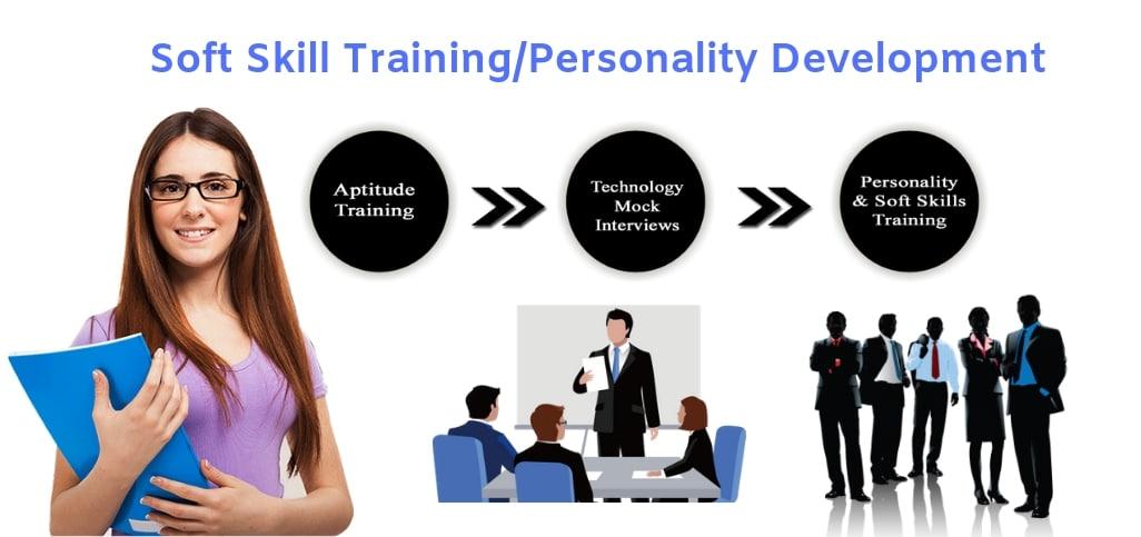 Soft Skill Training/Personality Development